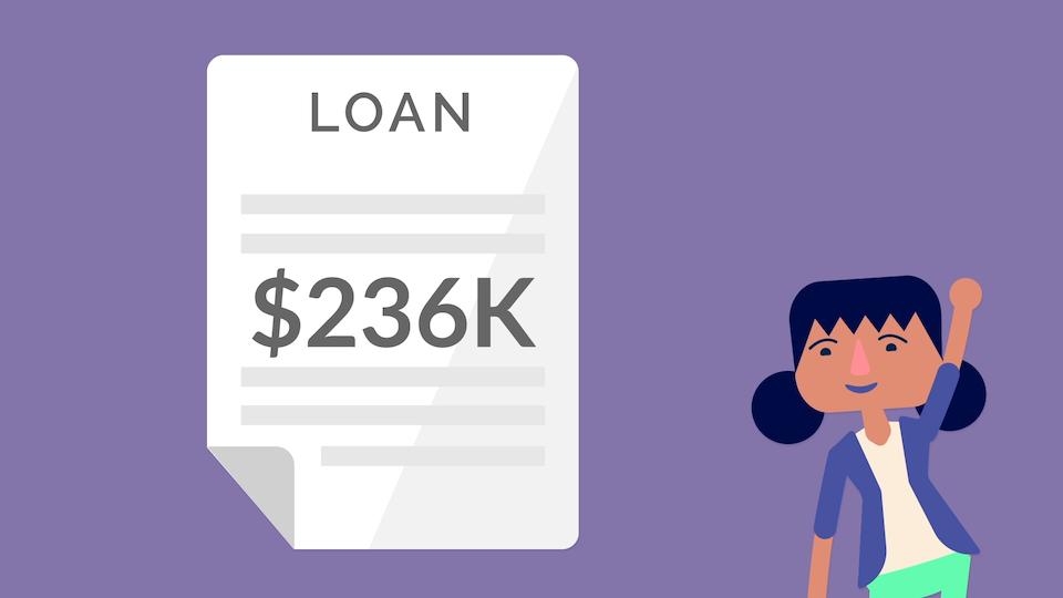 loan-victory
